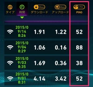iij_回線速度_201509