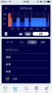 sleepmeisterの1日の結果が棒グラフで確認でき、行動メモも確認可能