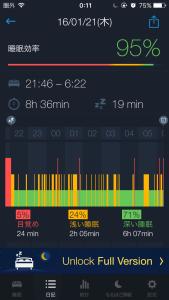 Sleep Betterの1日目の結果