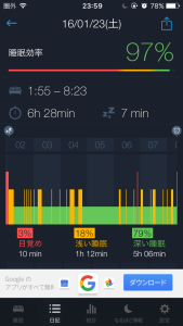 Sleep Betterの3日目の結果