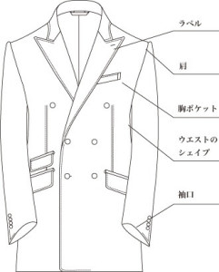 麻布テーラーのスーツモデルのBRITISH_MODEL