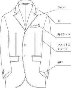 麻布テーラーのスーツモデルのCLASSICO_ITALIA_MODEL