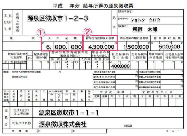 源泉徴収票の年収と所得の見方