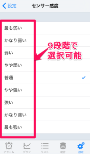 SleepMeisterのセンサー感度は9段階の中から選択可能