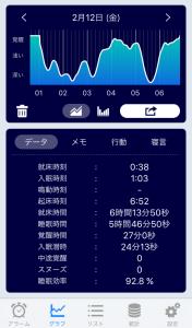 sleepmeisterのセンサー感度を普通にした場合の計測結果