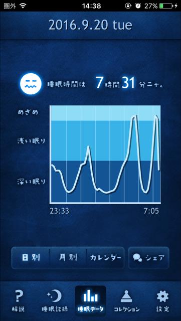 アプリ おすすめ 睡眠