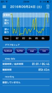 快眠サイクル時計の睡眠結果グラフ