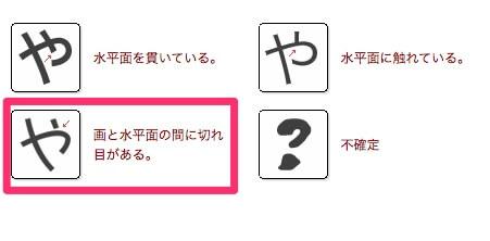 平成丸ゴシック_や