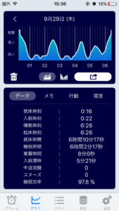 sleepmeisterの睡眠結果グラフ