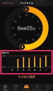 ベッドタイムの睡眠分析