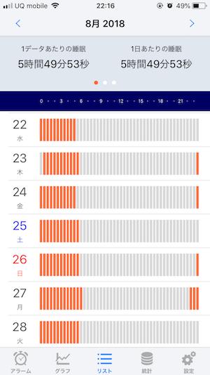 sleepmeisterで睡眠を記録した結果の一覧表