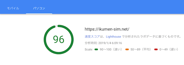 all in one seo pack削除後のPageSpeed Insightsでのサイト速度測定結果(パソコン)